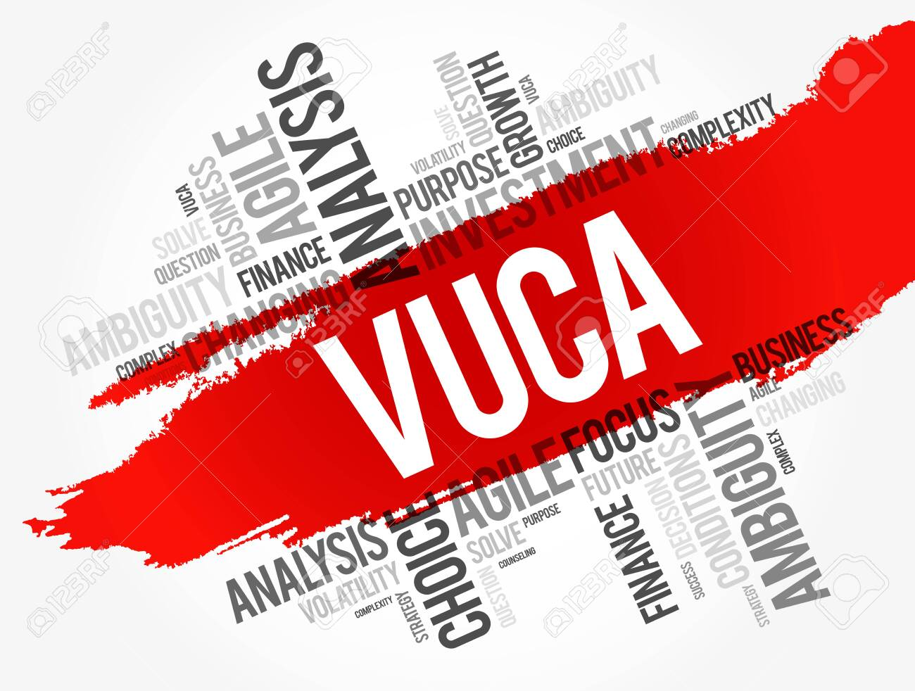 VUCA - Volatility, Uncertainty, Complexity, Ambiguity acronym word cloud, business concept background - 125622197