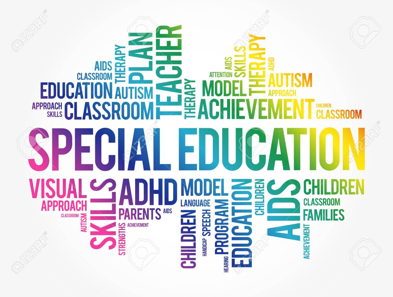 Special Education word cloud collage, education concept background - 143717152
