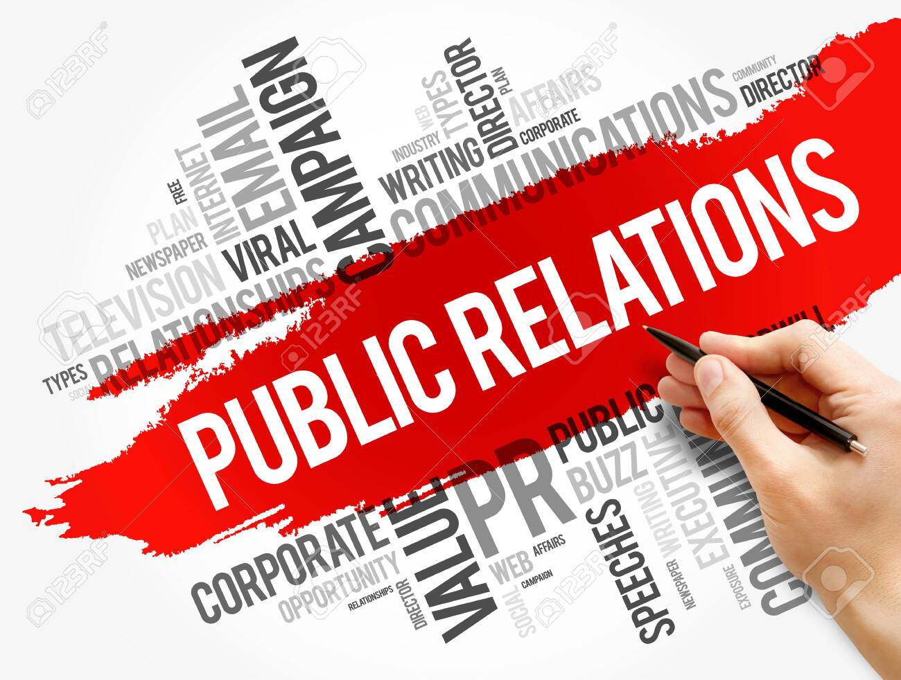 Public Relations word cloud collage, business concept background - 147919528