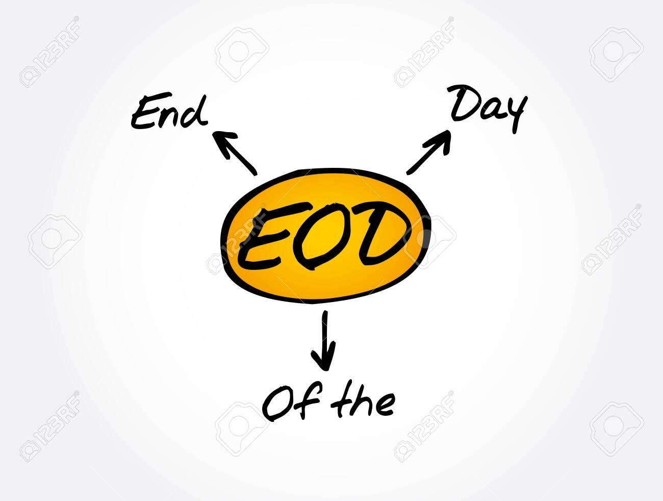 EOD - End Of the Day acronym, business concept background - 157875265