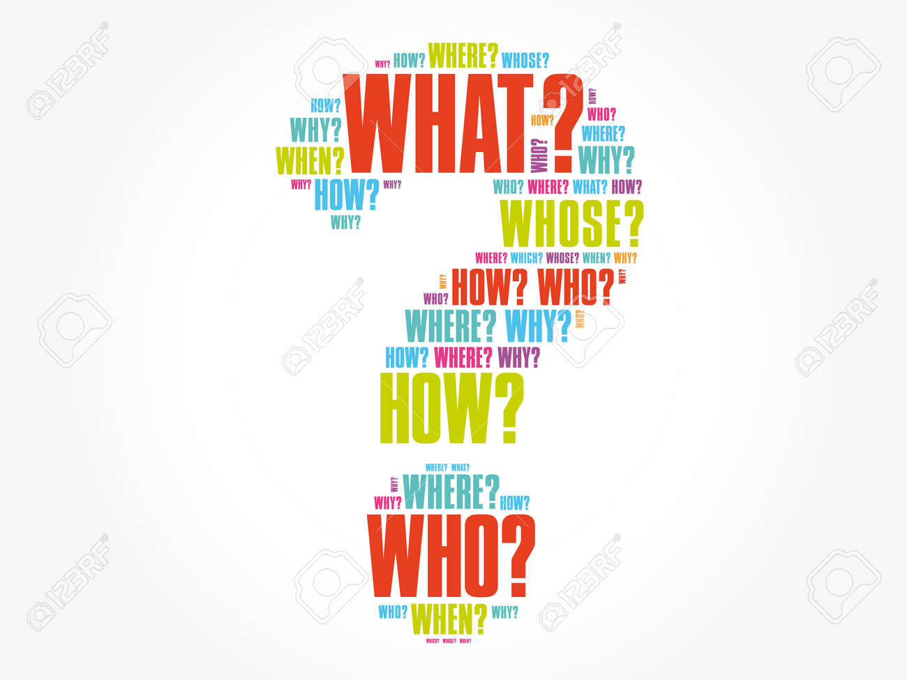 Question mark - Questions whose answers are considered basic in information gathering or problem solving, word cloud background - 159754908