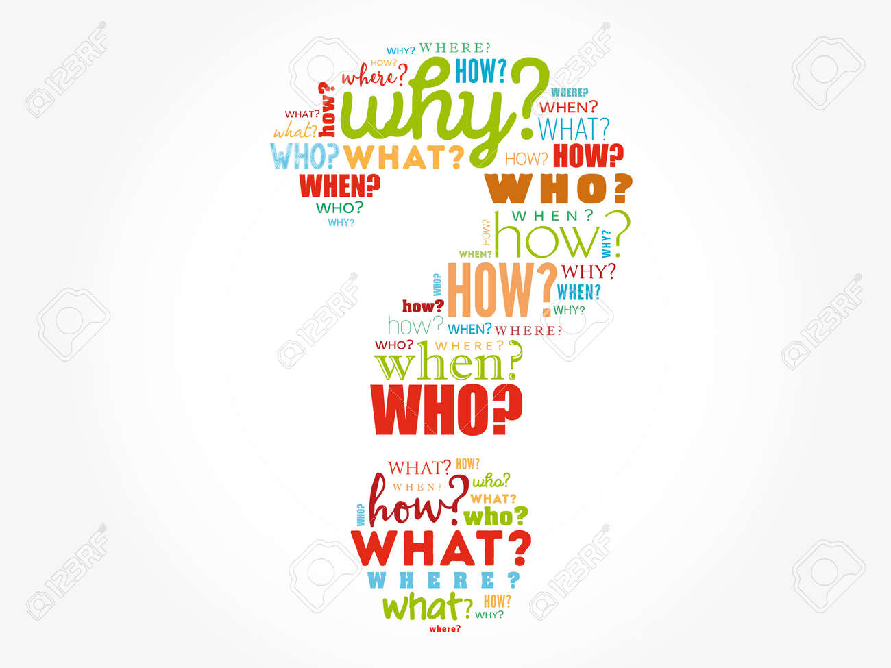 Question mark - Questions whose answers are considered basic in information gathering or problem solving, word cloud background - 159754896