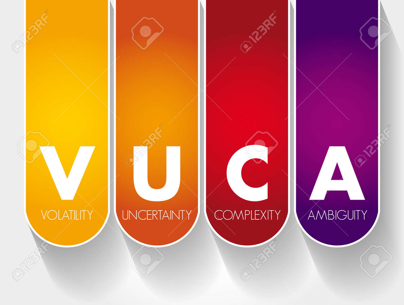 VUCA - Volatility, Uncertainty, Complexity, Ambiguity acronym, business concept background - 166149330