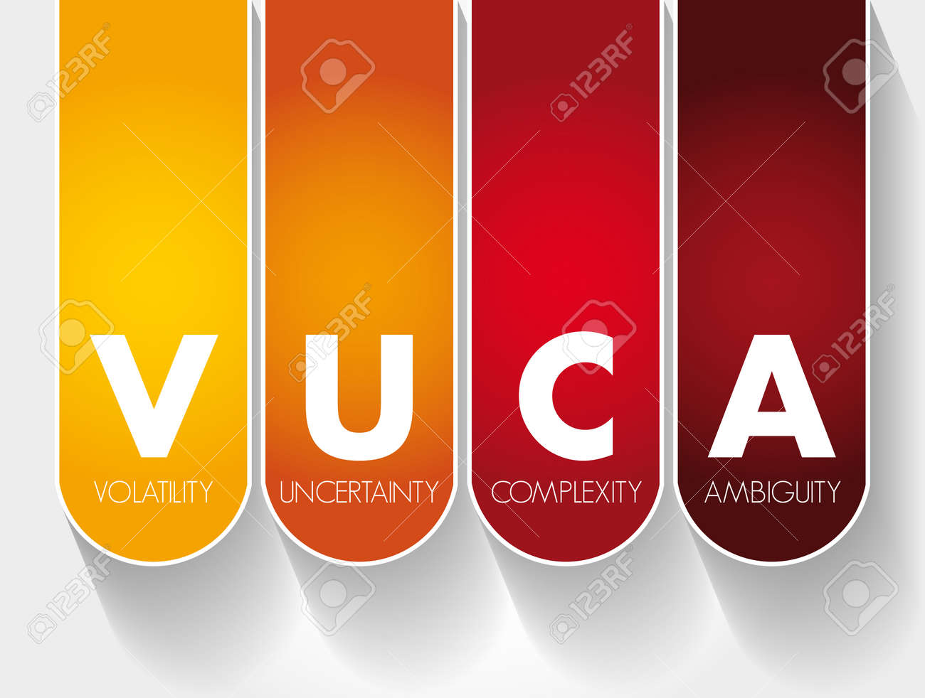 VUCA - Volatility, Uncertainty, Complexity, Ambiguity acronym, business concept background - 165003169