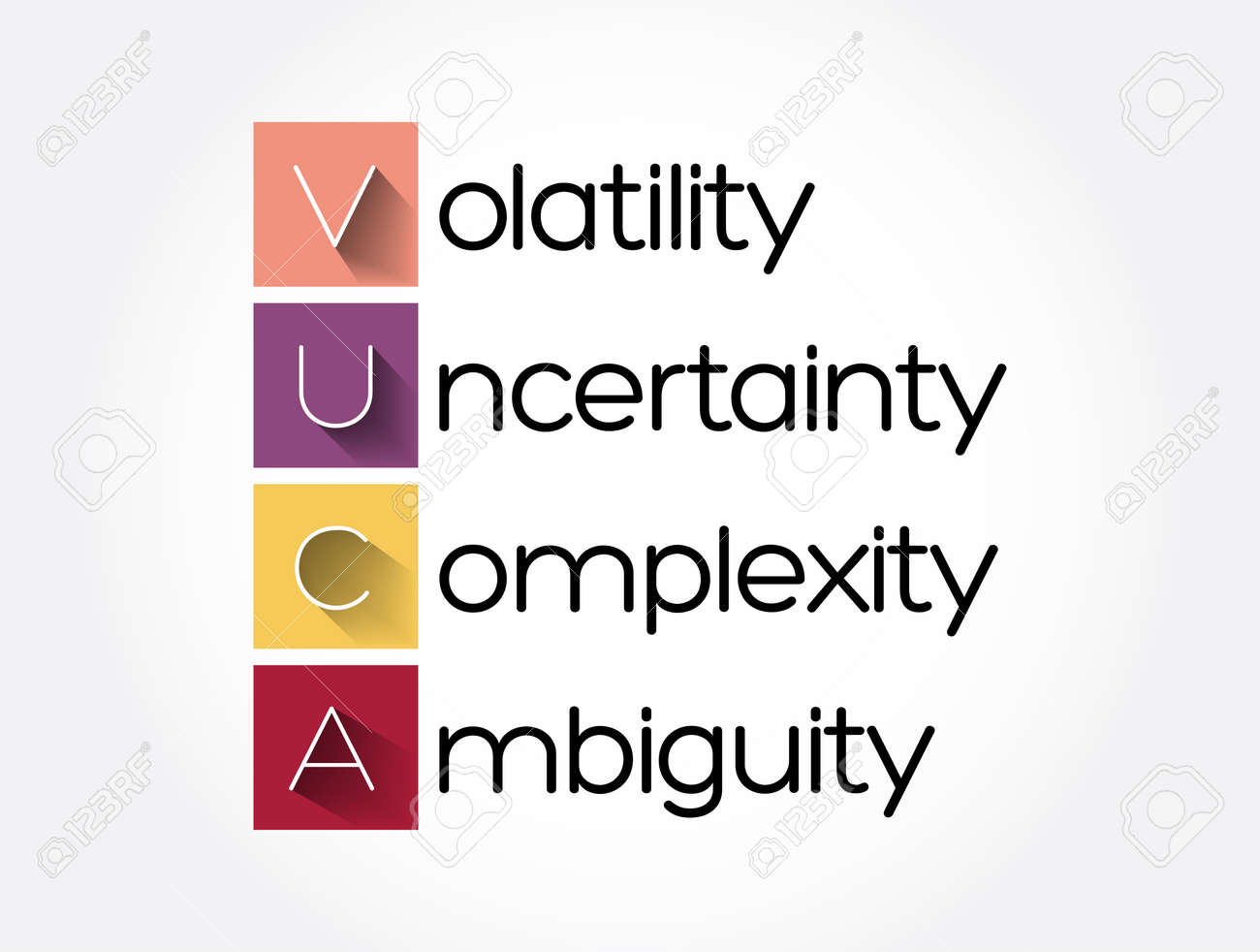 VUCA - Volatility, Uncertainty, Complexity, Ambiguity acronym, business concept background - 169007540