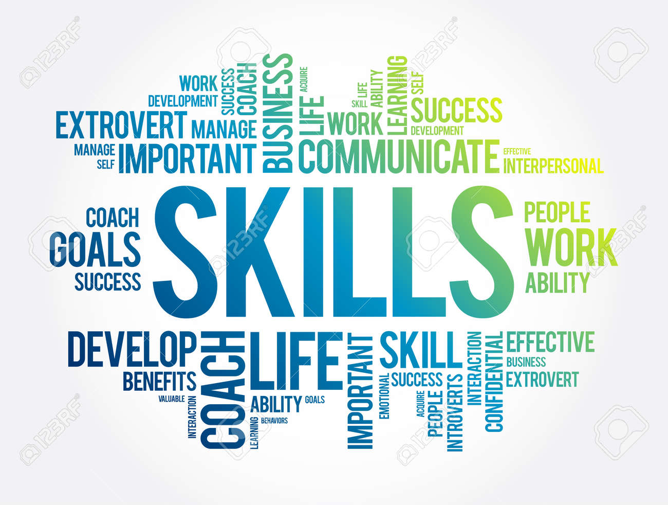 SKILLS word cloud collage, business concept background - 173231143