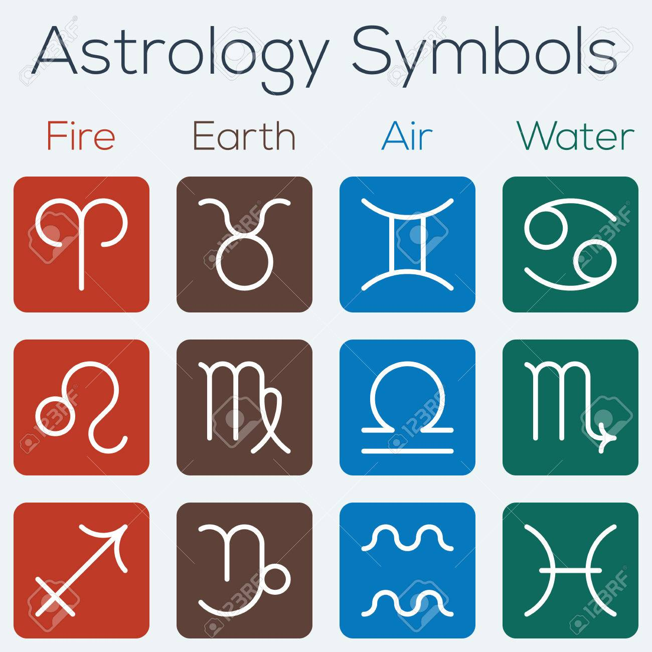 Astrological Signs Of The Zodiac Flat Thin Line Icon Style Vector