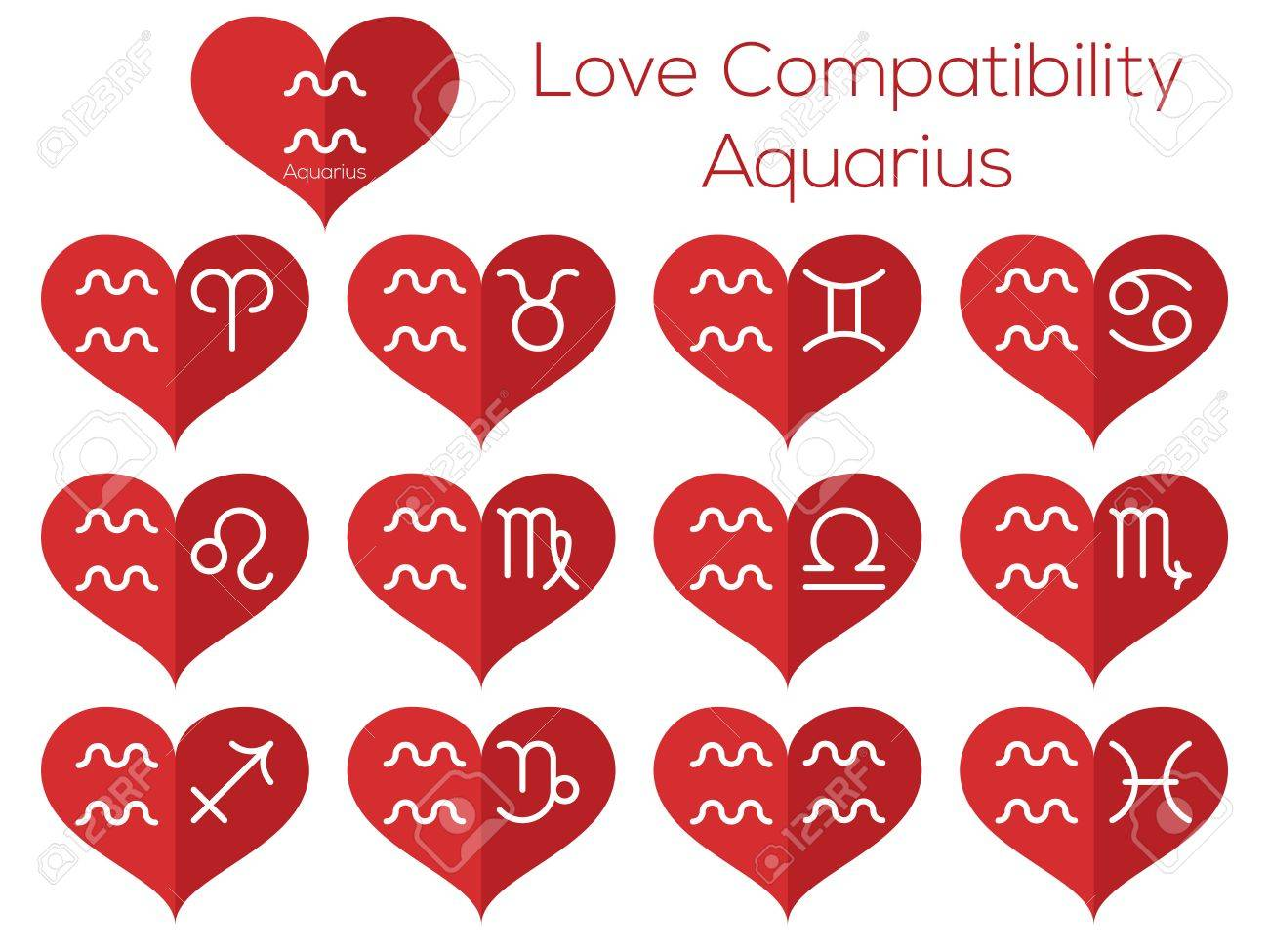 Love compatibility - Aquarius  Astrological signs of the zodiac