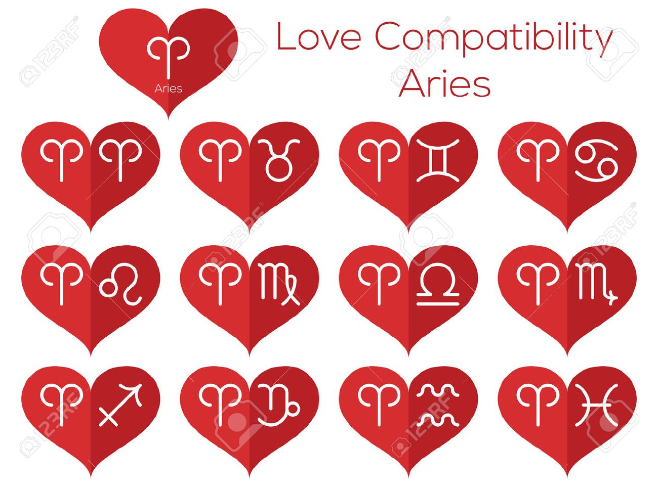 Love compatibility aries astrological signs of the zodiac love compatibility aries astrological signs of the zodiac vector set of flat thin nvjuhfo Choice Image