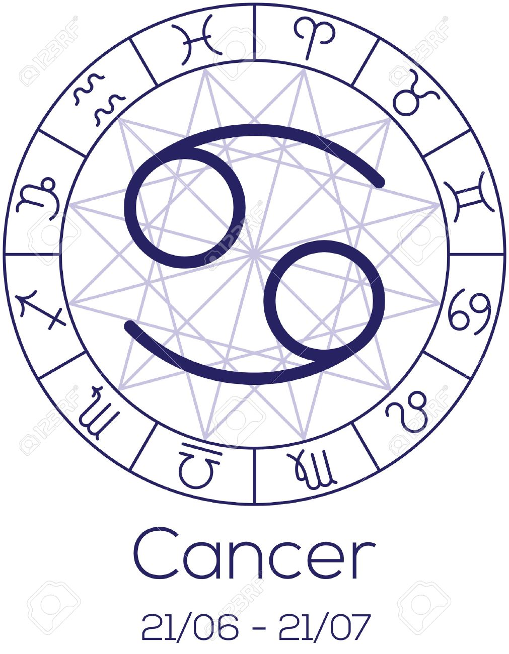 Zodiac sign cancer astrological symbol in wheel with polygonal zodiac sign cancer astrological symbol in wheel with polygonal background astrology chart in nvjuhfo Gallery