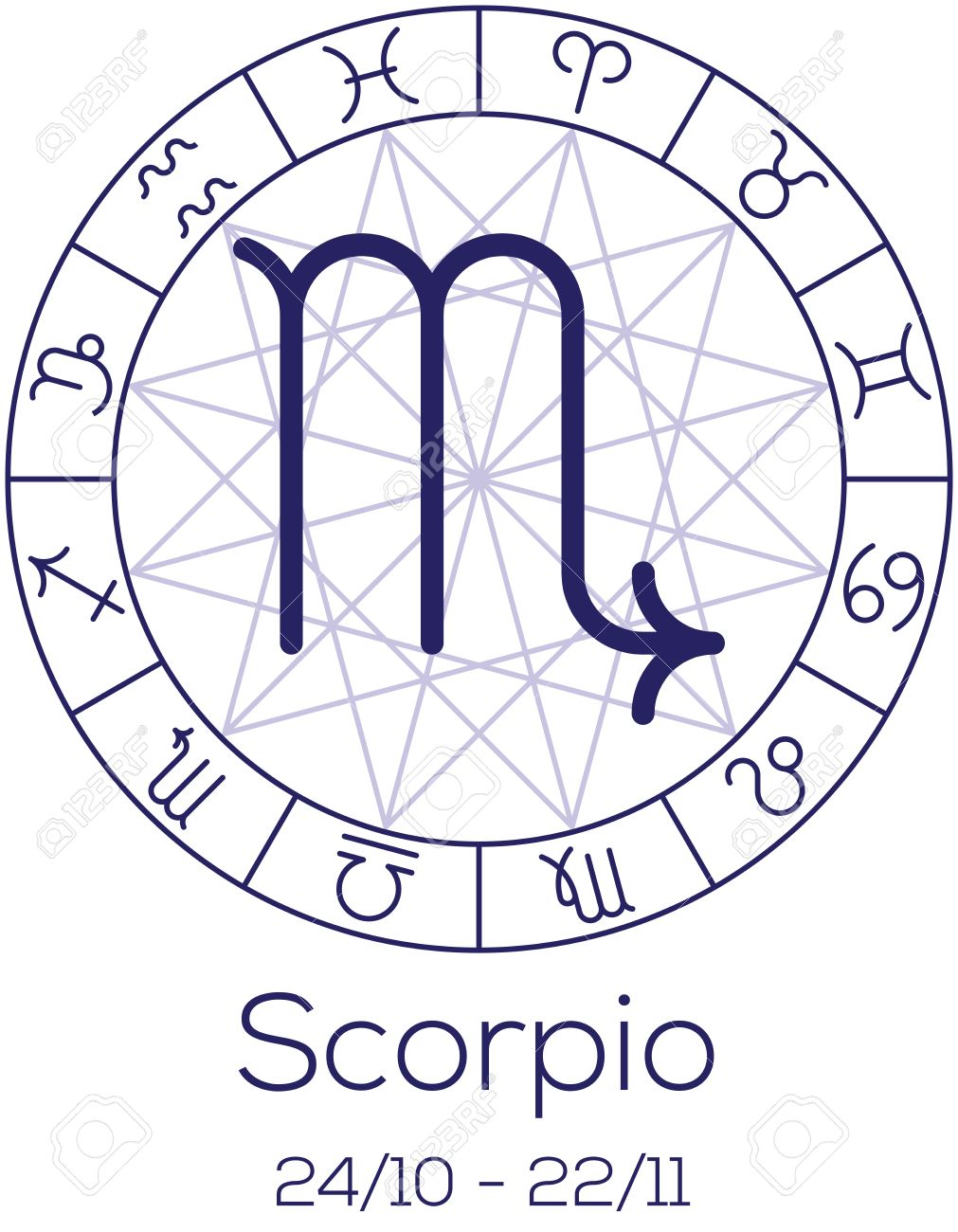 Zodiac sign scorpio astrological symbol in wheel with polygonal zodiac sign scorpio astrological symbol in wheel with polygonal background astrology chart in geenschuldenfo Gallery