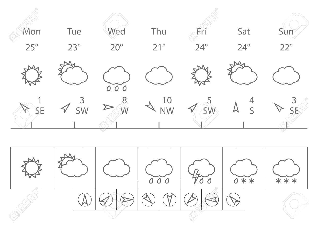Weather Forecast Widget And Icons. Simple Line Design Template ...