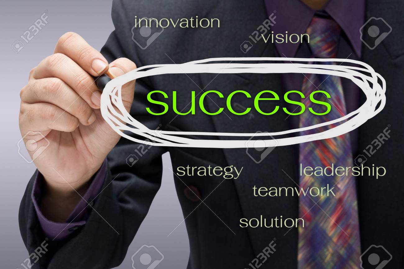 Businessman drawing circle on success word for business concept Stock Photo - 17230020