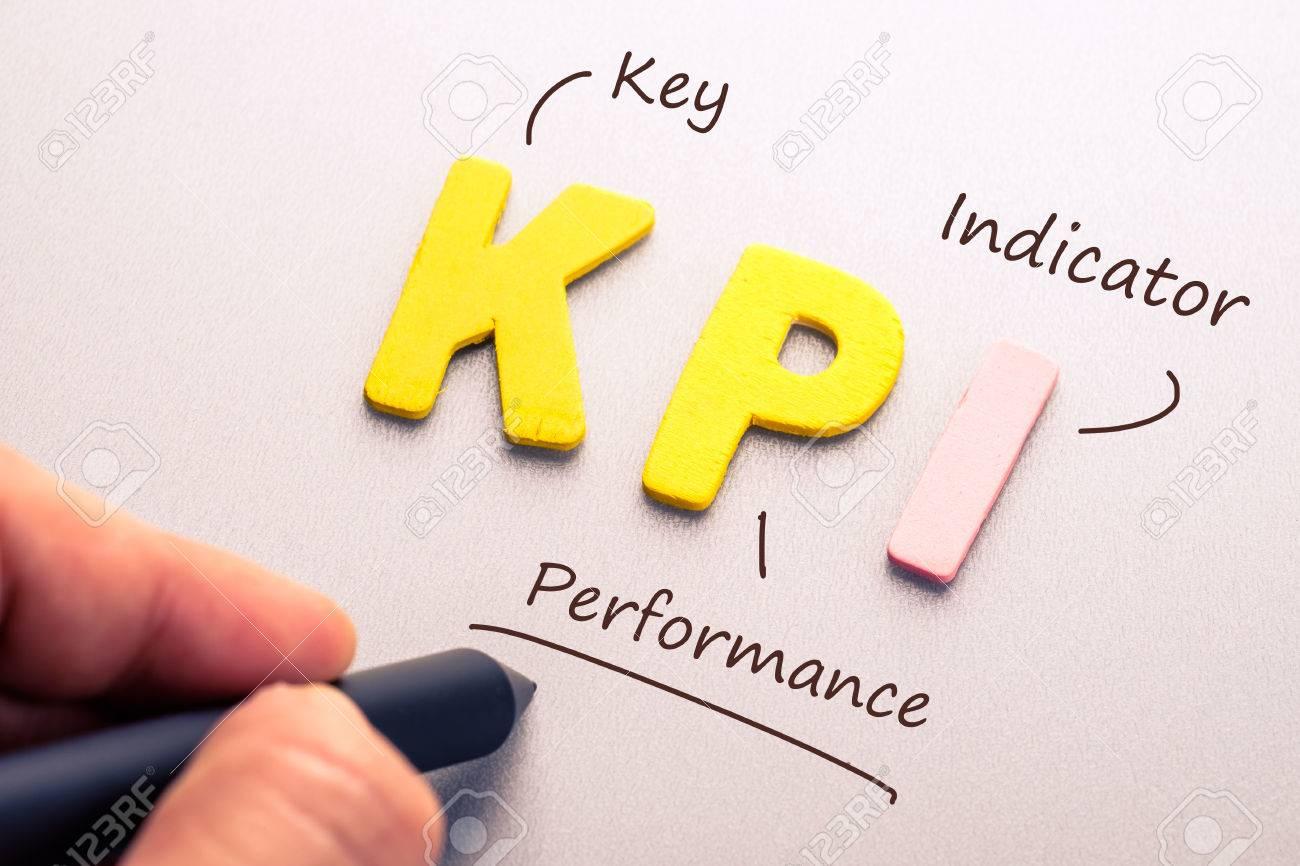 La Carta De Madera De KPI Abreviatura Con La Definición De Escritura ...
