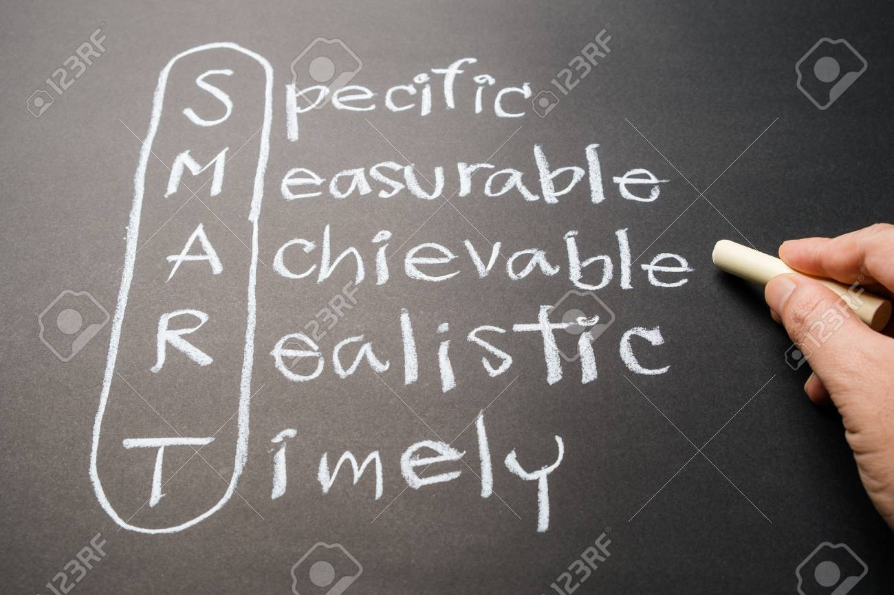 Hand writing on chalkboard, smart goal setting concept, smart