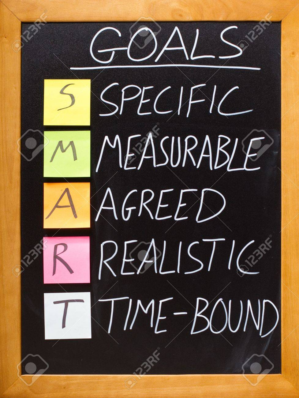 the SMART acronym on a black board with chalk and sticky notes Stock Photo - 12040142