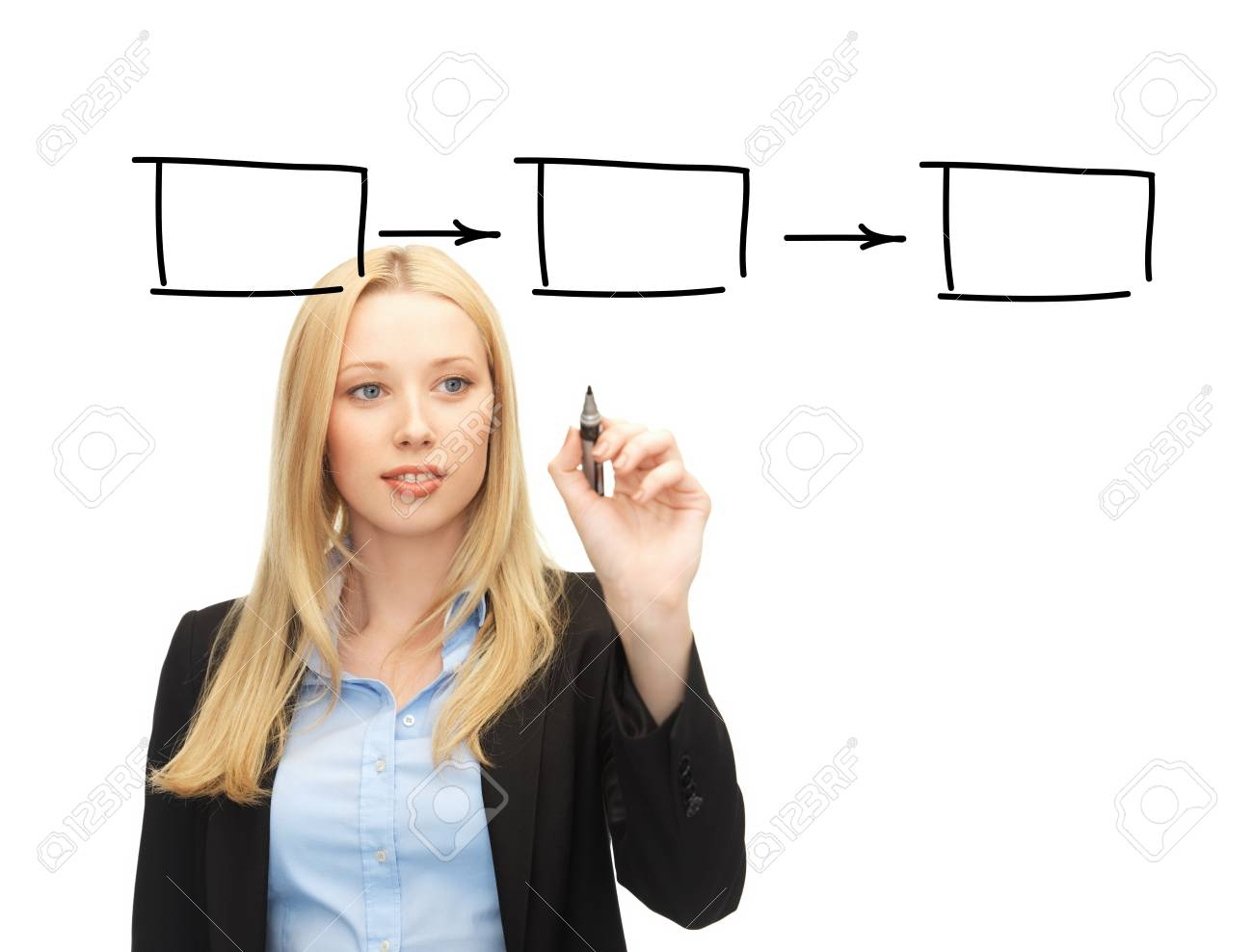 business, plan and technology - businesswoman drawing plan on the virtual screen Stock Photo - 21945740