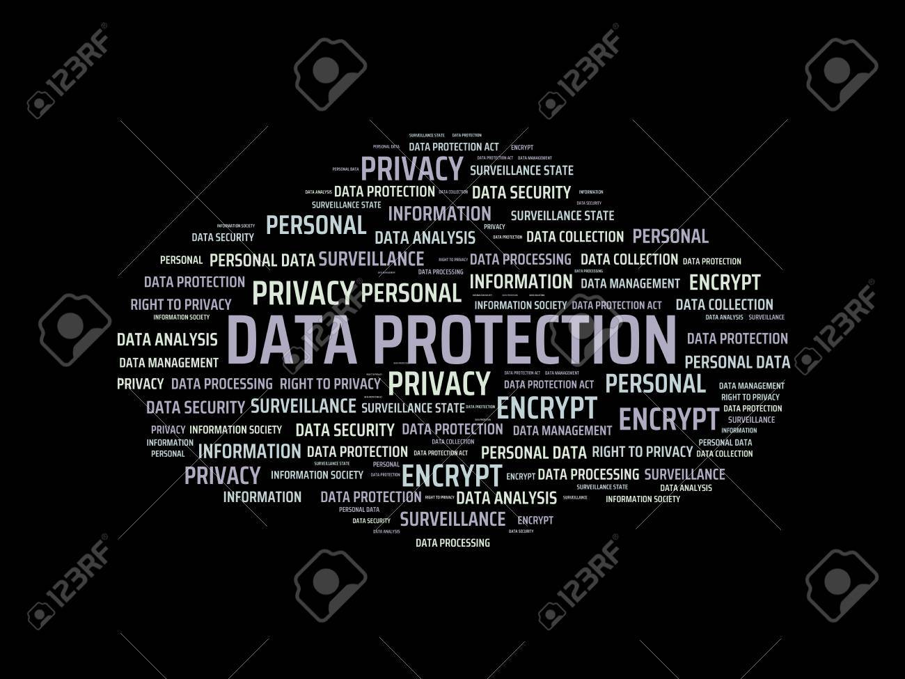 Data Protection Image With Words Associated With The Topic Stock