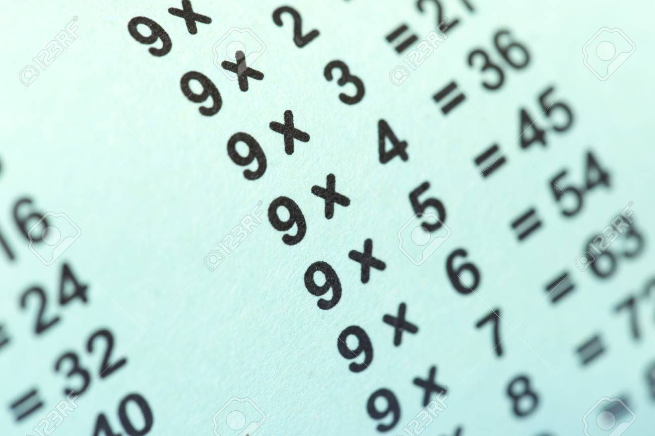 Multiplication Table As A Background. Macro Stock Photo, Picture And ...