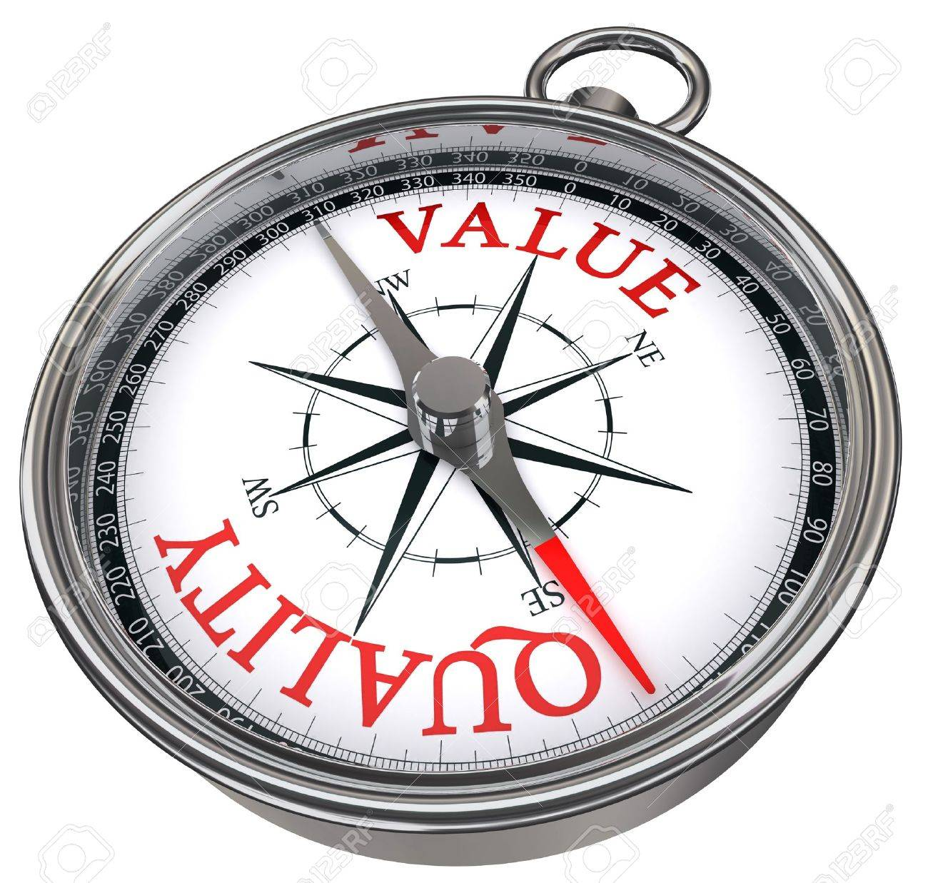 quality versus value concept compass isolated on white background Stock Photo - 10941403