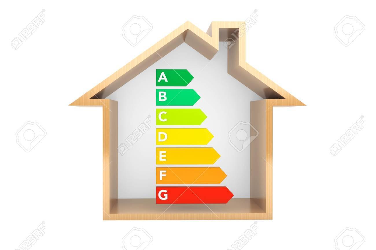 Energie Effizienzklasse Charts Mit Haus Auf Einem Weissen Hintergrund