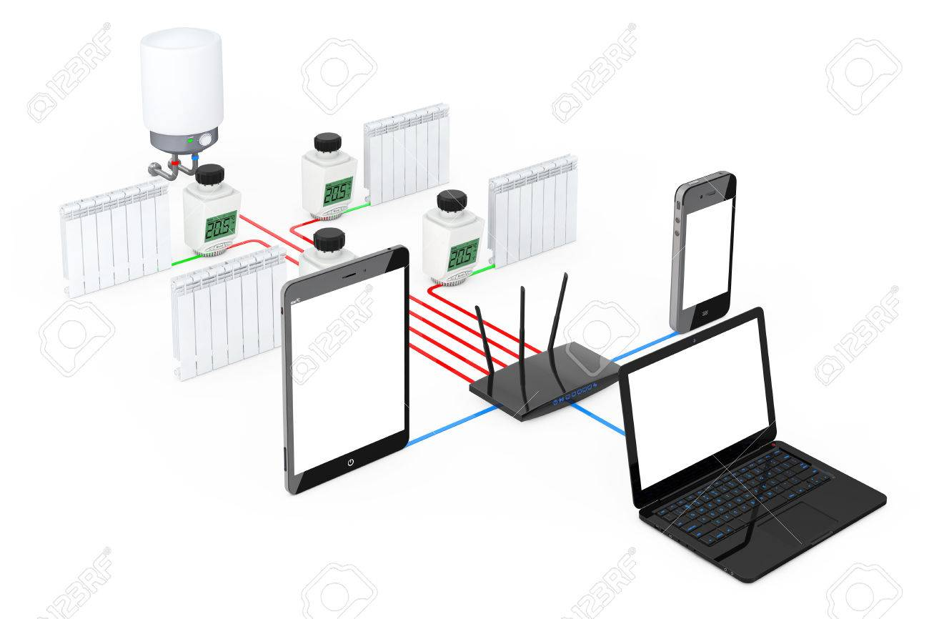 Home Climate Control System Wireless Controlled By Laptop, Tablet ...