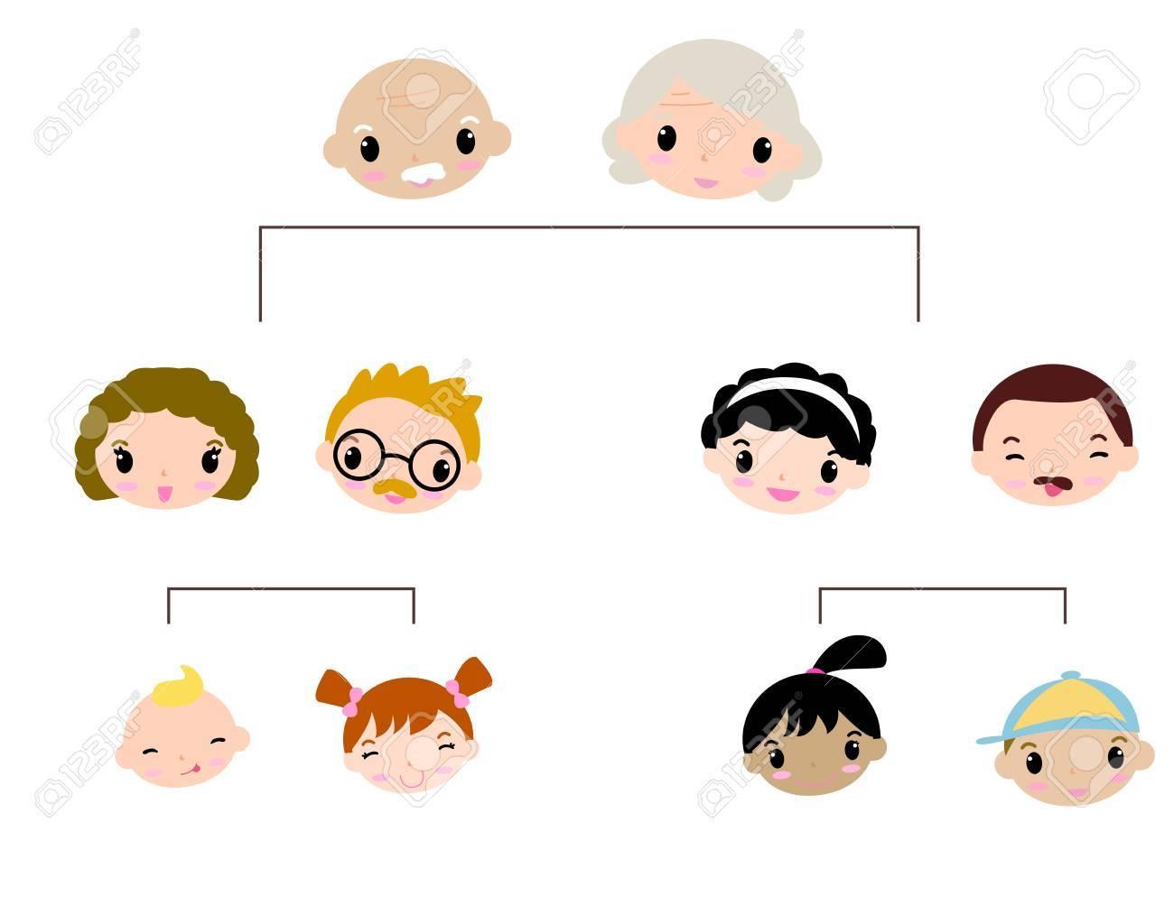 家系図のイラスト素材ベクタ Image 30726917