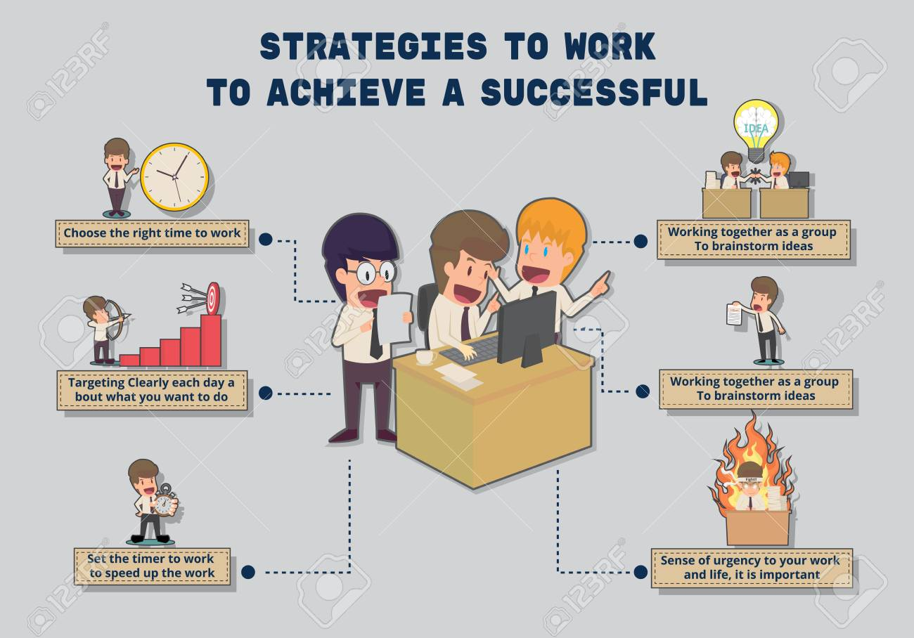strategies to work to achieve a successful cartoon of business