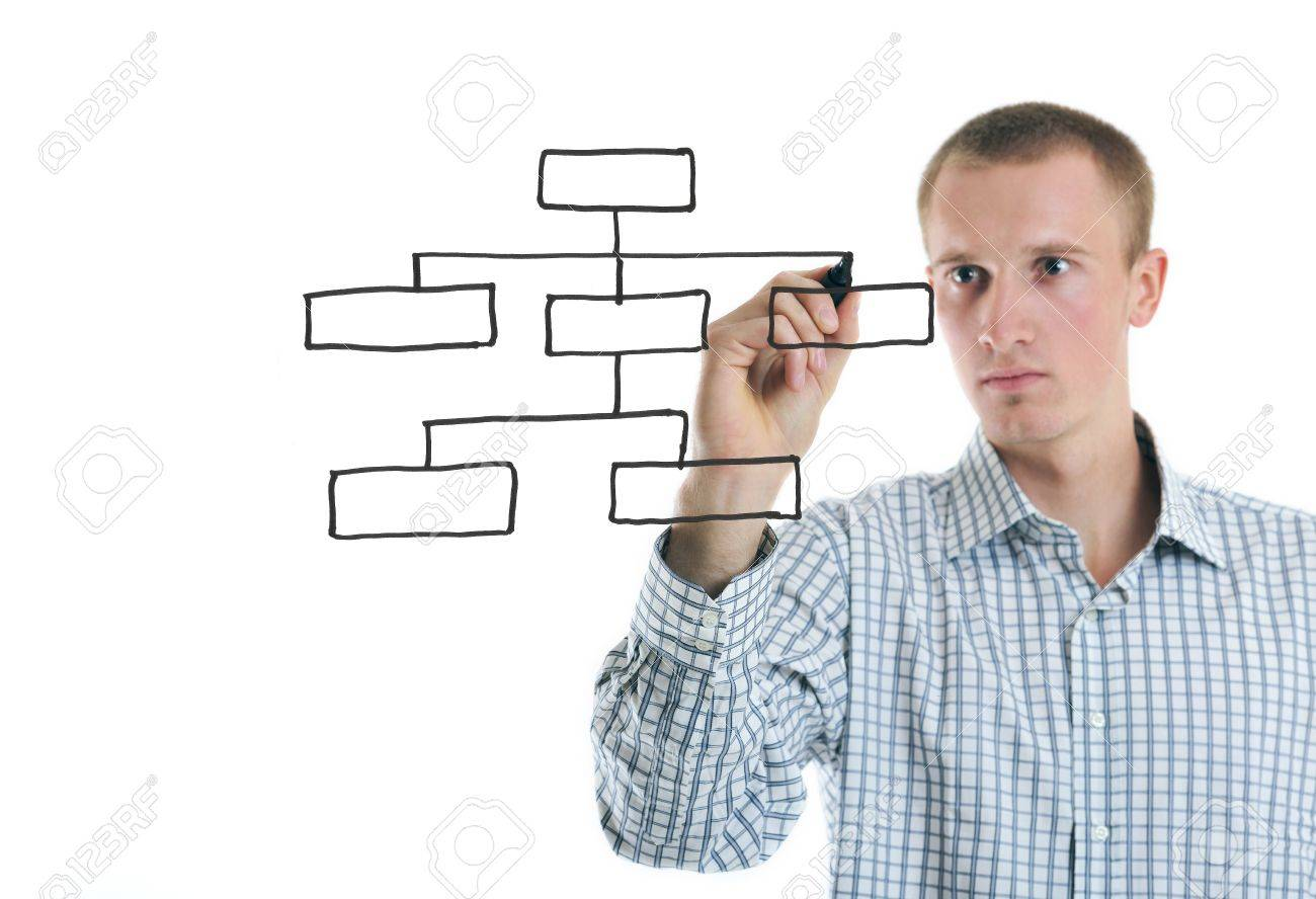 business man draw organisation flow chart isolated on white background  in studio Stock Photo - 12545657