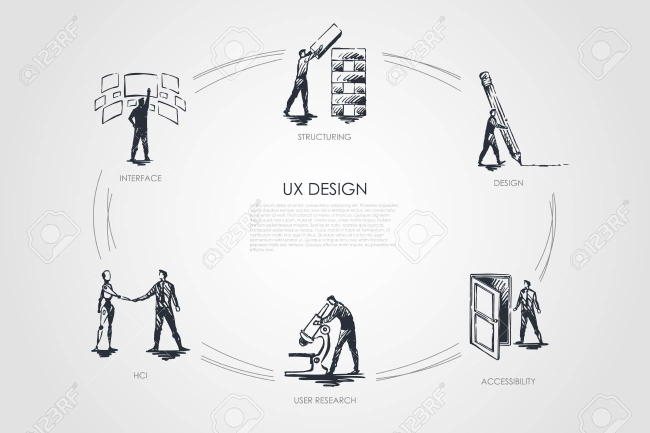 Ux Design Structuring User Research User Experience Hci Royalty Free Cliparts Vectors And Stock Illustration Image 110013303