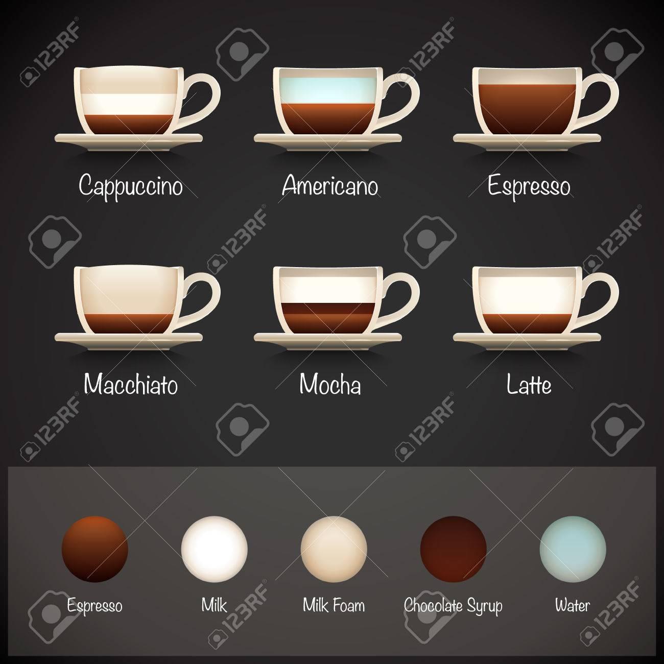 Kaffeearten Infografik. Vector Kaffeegetränke Führer Mit Ihren ...