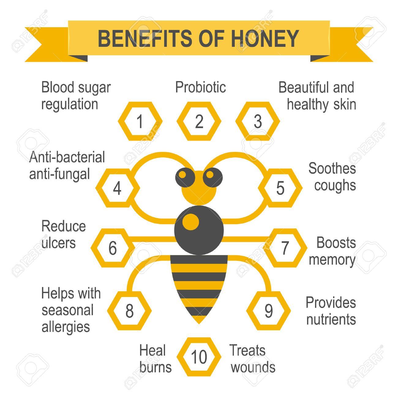 healthy honey infographic placard. honey bee tells about benefits..