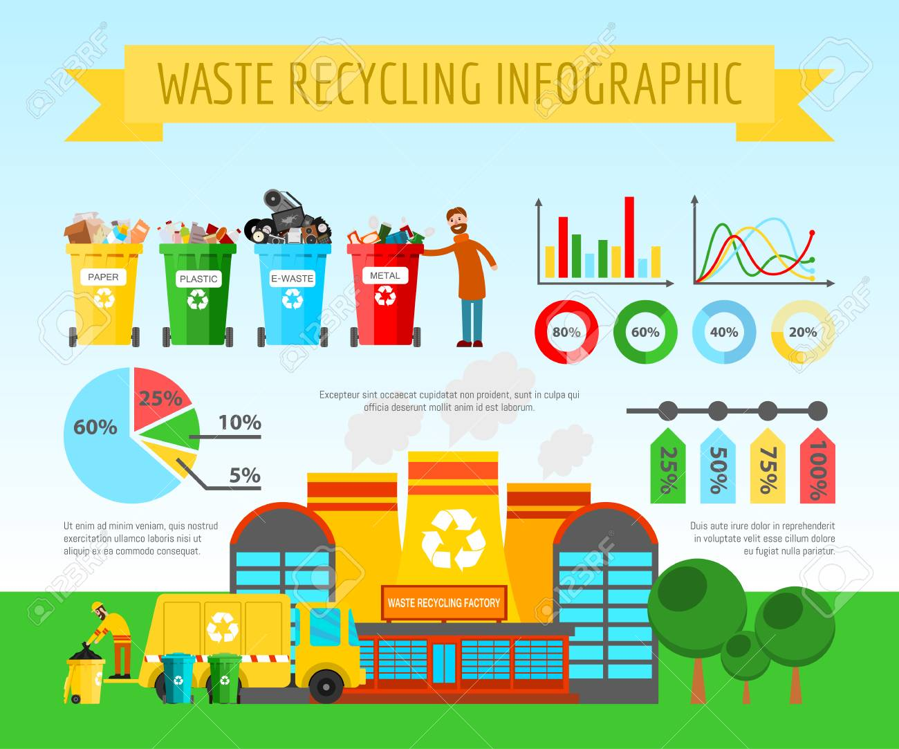 Waste recycling infographic concept banner vector illustration. Worker sorting different types of garbage. Truck transporting trash to recycling plant. Production new goods from recicled materials. - 124023718