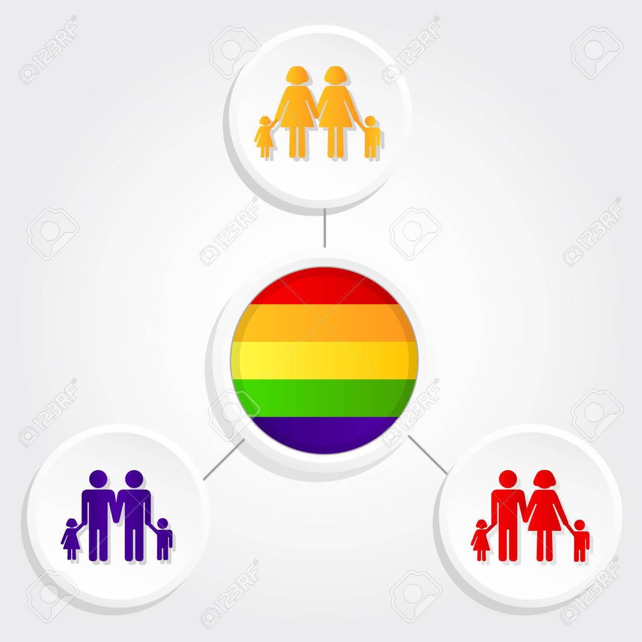 Ayrshire england gay