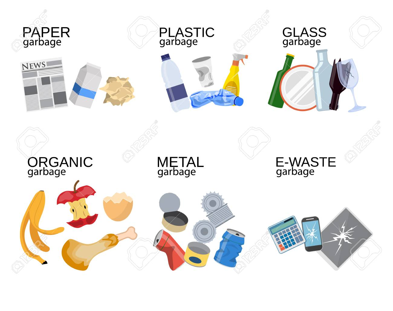 Garbage sorting food waste, glass, metal and paper, plastic electronic, organic. Vector illustration in flat style - 94899772