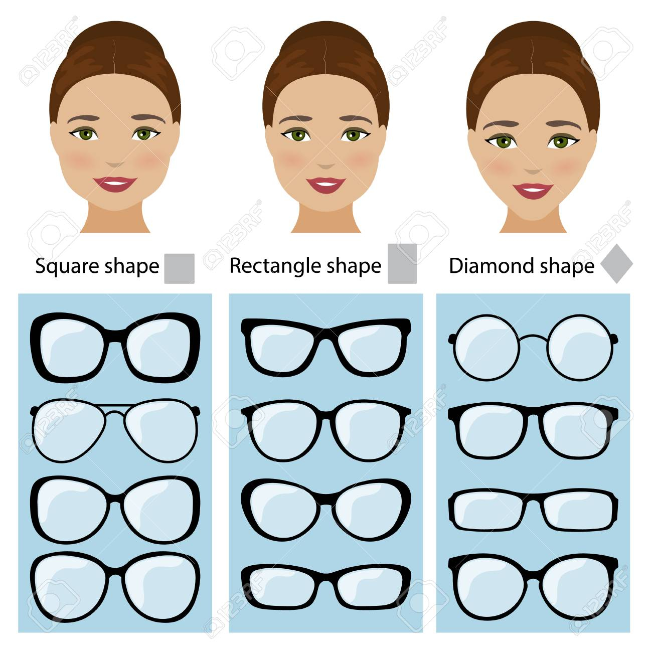 Spectacle Frames Shapes For Different Types Of Women Face Shapes