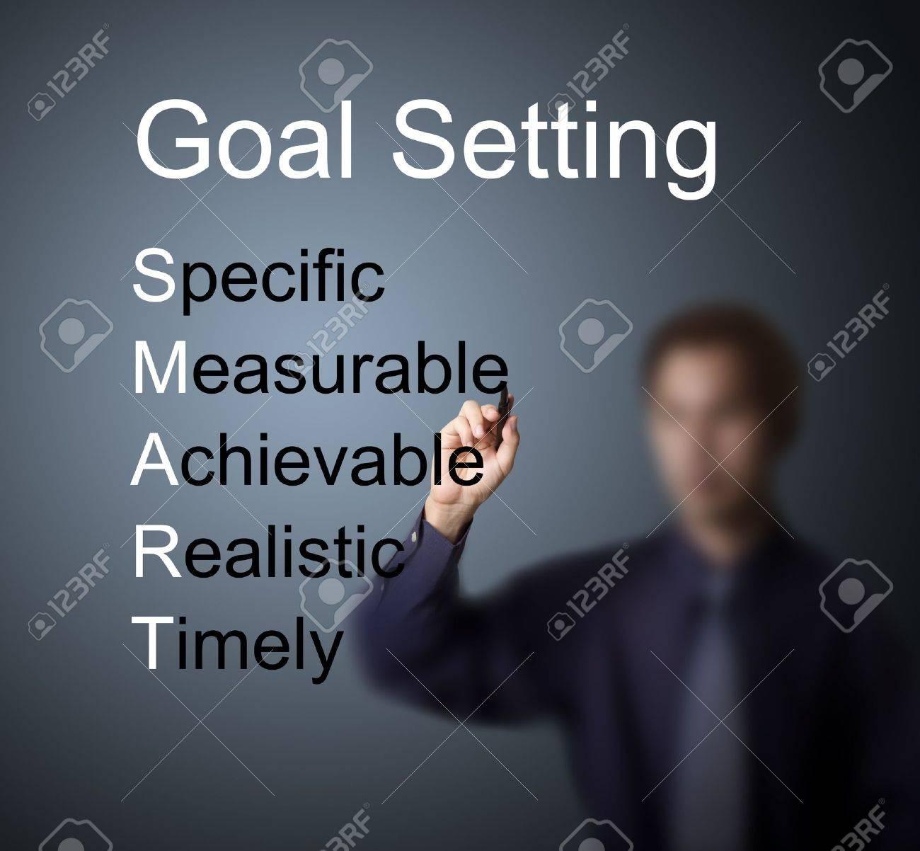 Realistic writing
