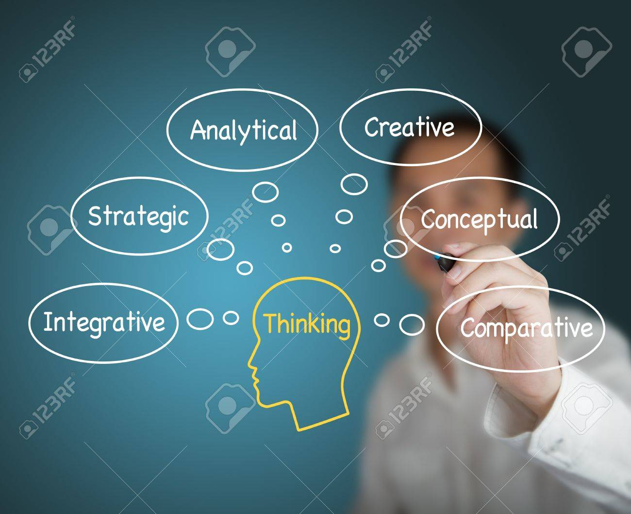 business man writing various thinking of human on whiteboard Stock Photo - 13224834