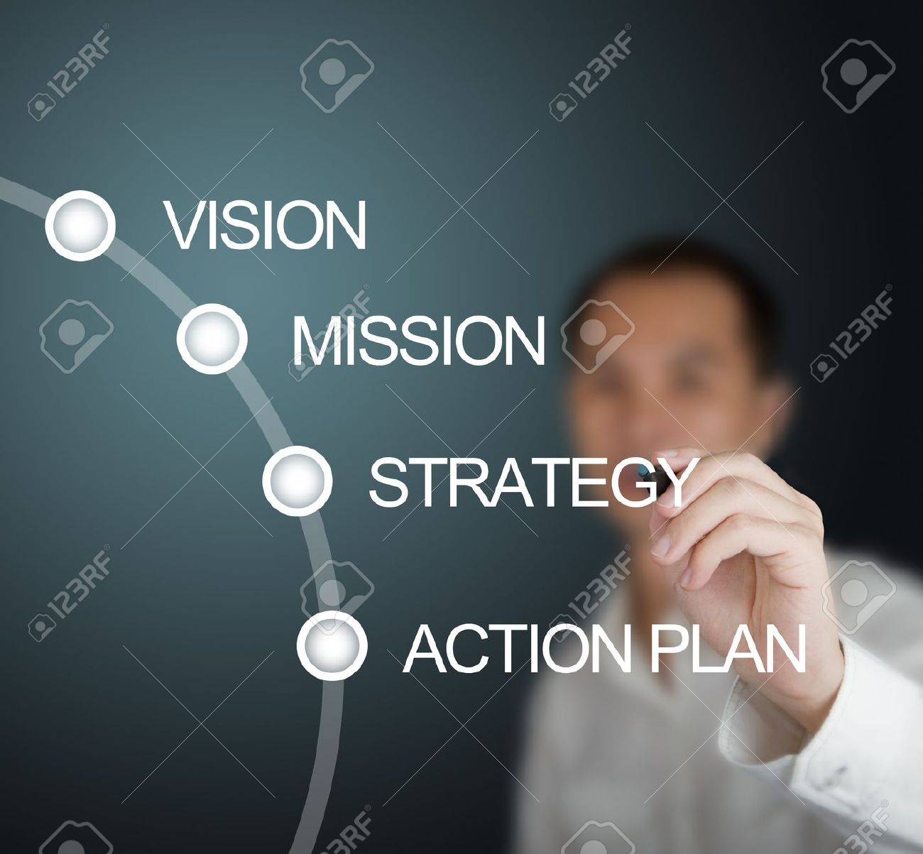 business man writing business concept vision - mission - strategy - action plan on whiteboard Stock Photo - 13225086