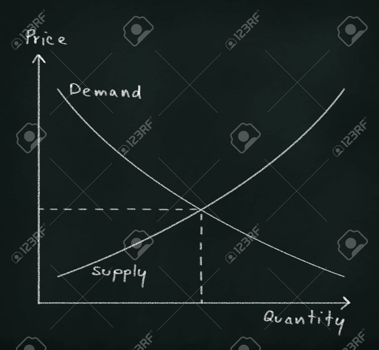 deaman supply graph drawing on chalkboard - 13241688