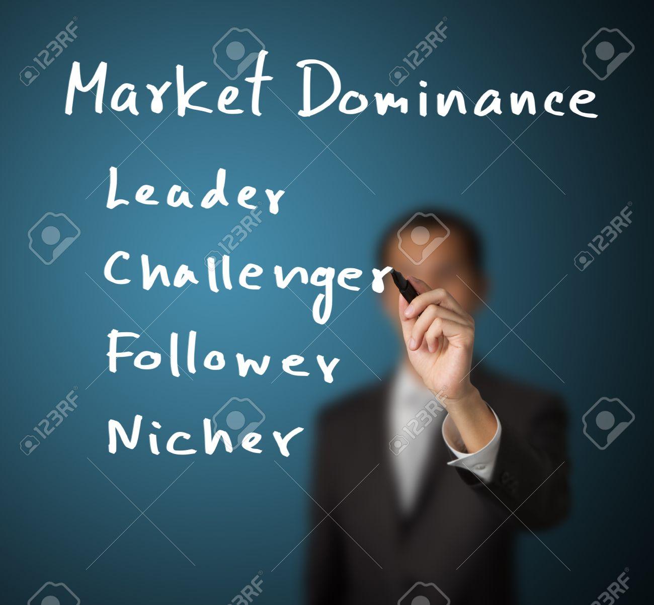market dominance Gallery