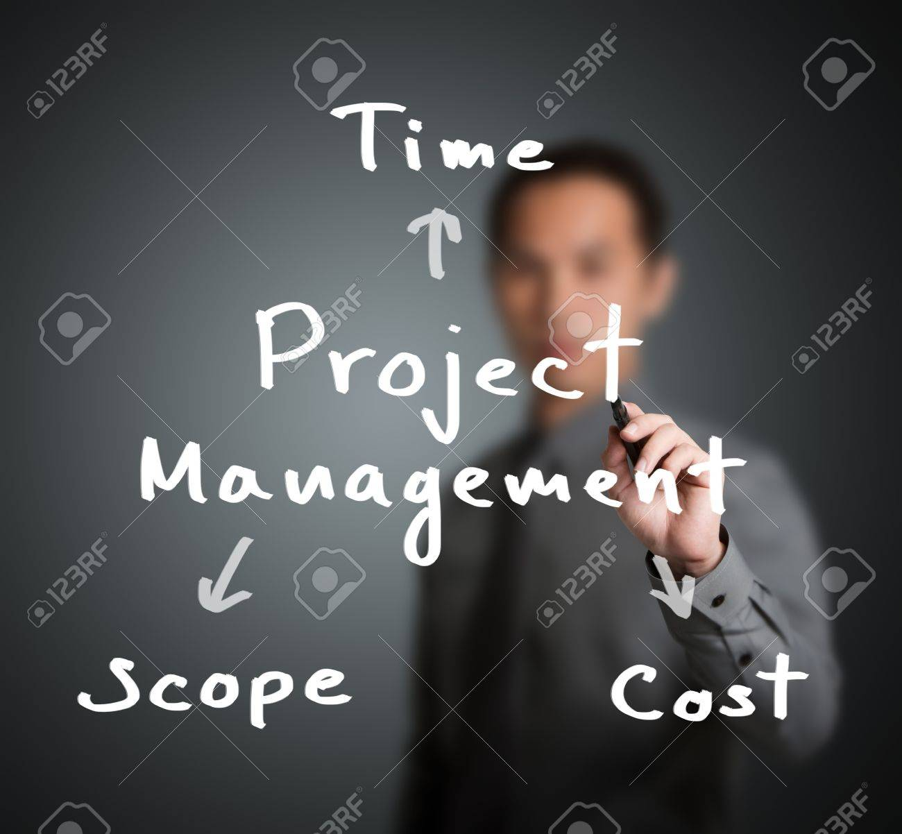 business man writing project management concept time - cost - scope Stock Photo - 13241807