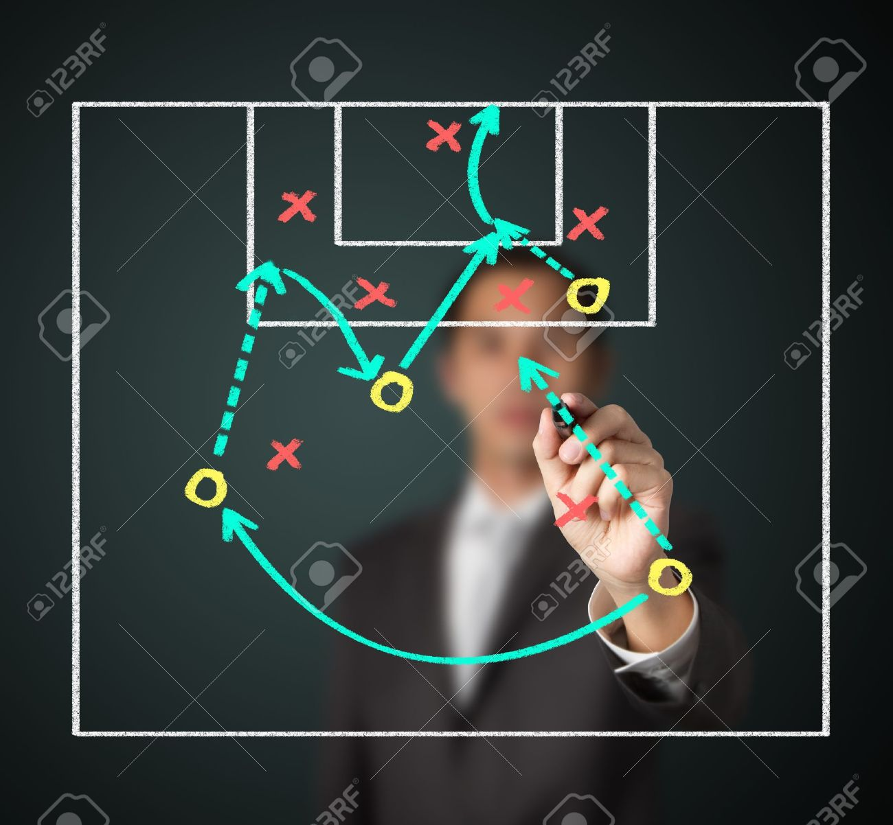 Sports coaching business plan