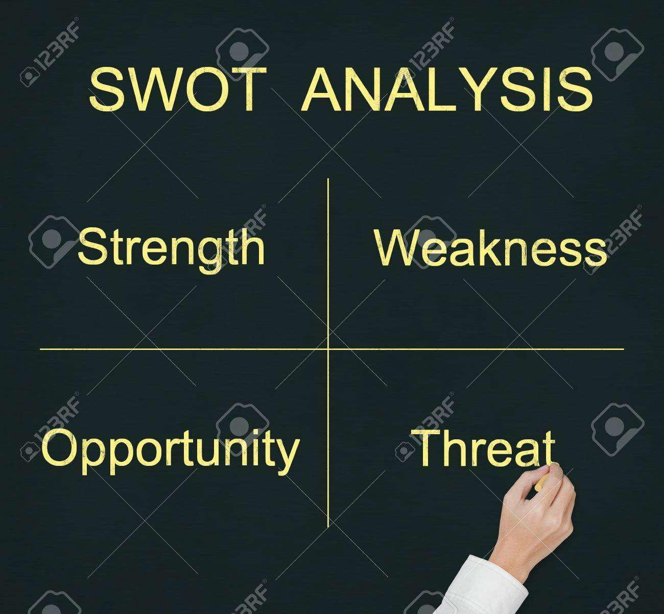 hand writing swot analysis diagram strength weakness hand writing swot analysis diagram strength weakness opportunity threat stock photo