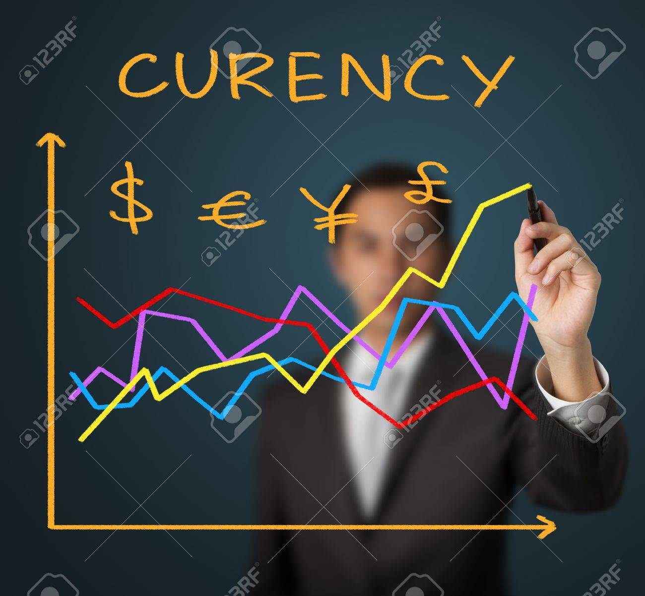 the factors for currency exchange rate fluctuations Do exchange rate fluctuations effect export business this topic explains different levels where exchange rates are dealt with, when handling export activities export means earning of foreign currency by moving goods outside country when handling day to day activities in import export trade.