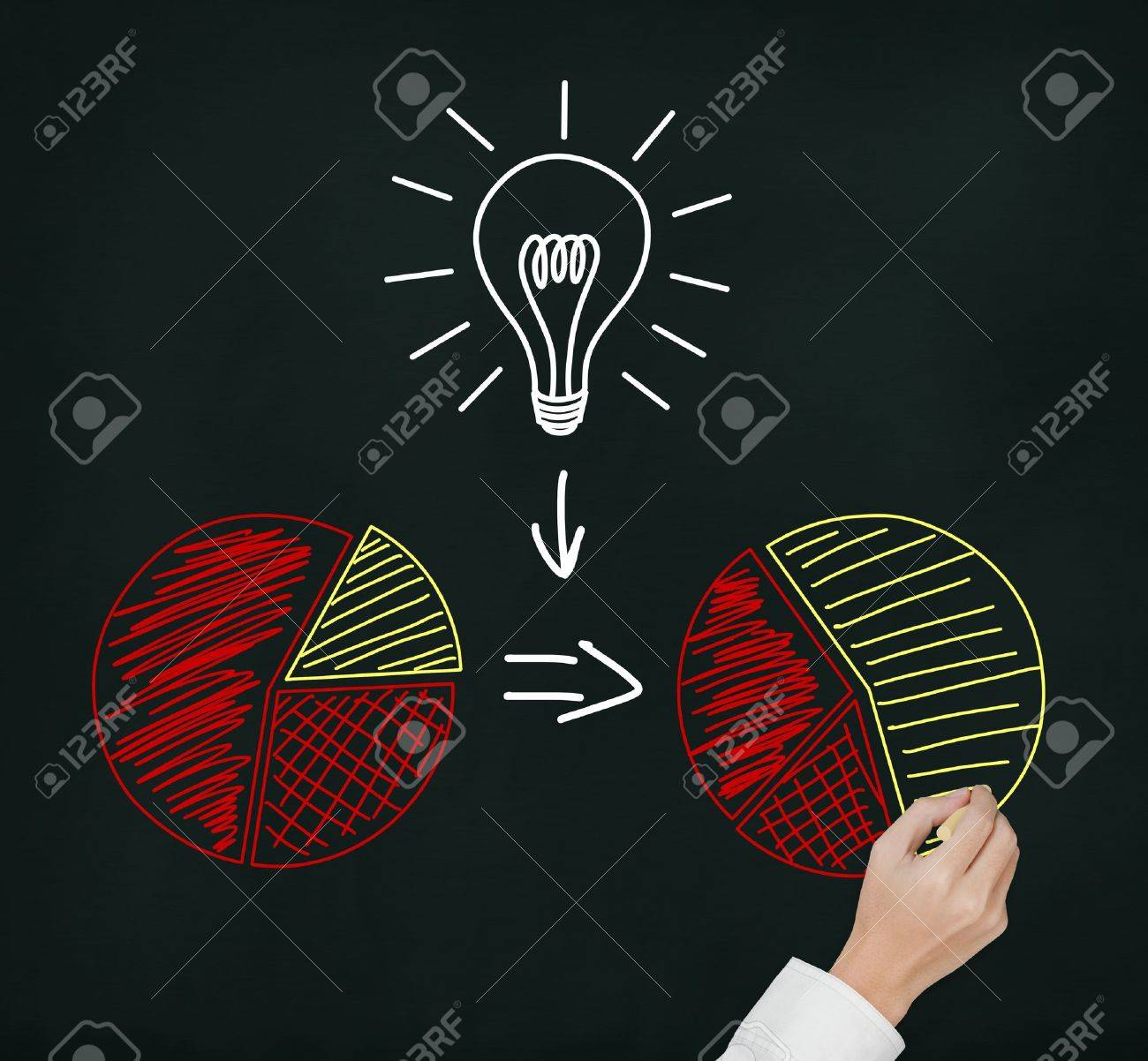 hand drawing concept of good idea or innovation can change percent of market share Stock Photo - 13417119