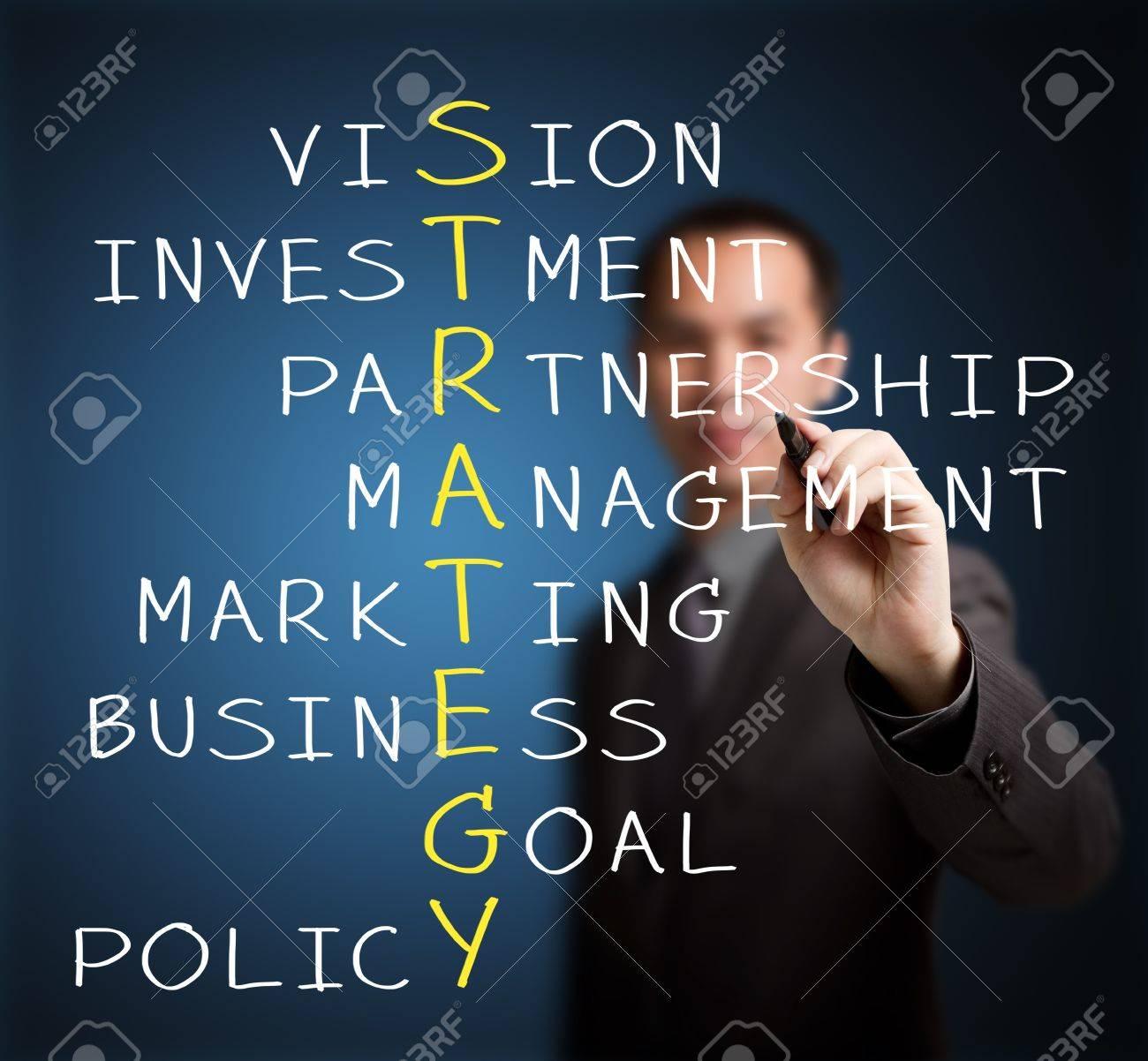 Writing business strategy