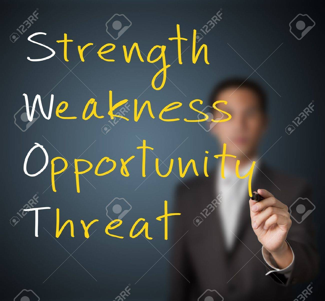 business man writing swot analysis concept strength weakness business man writing swot analysis concept strength weakness opportunity threat stock
