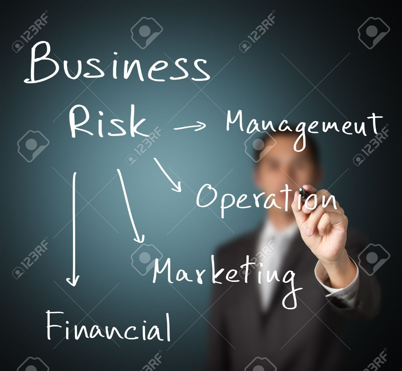 business man writing different type of business risk management stock photo business man writing different 4 type of business risk management operation marketing financial