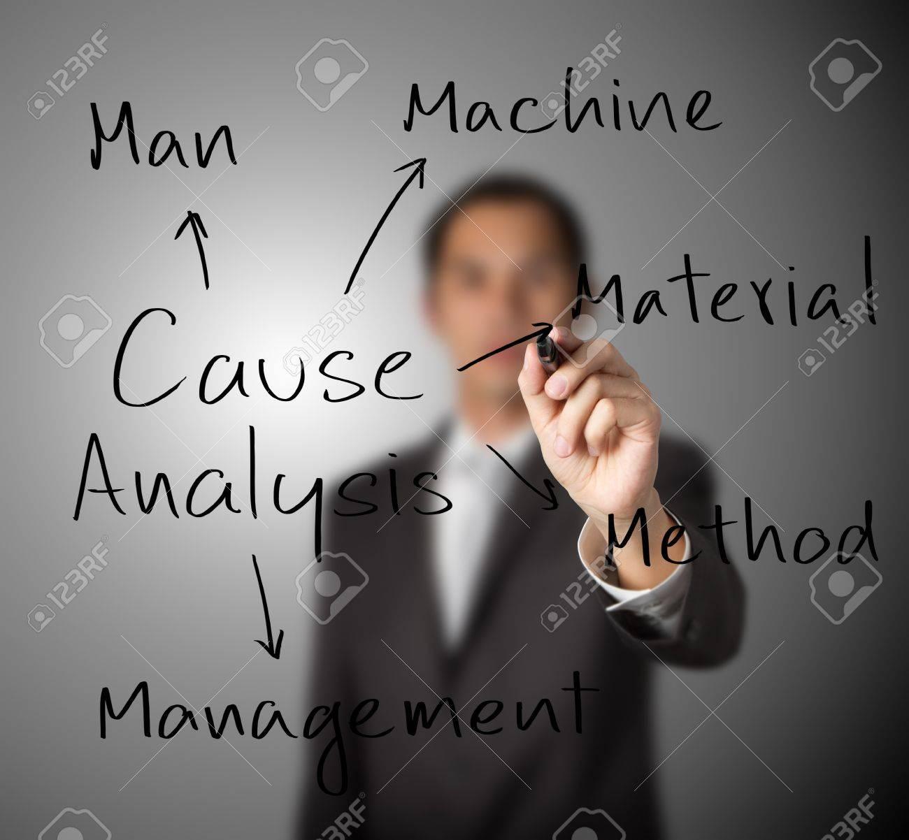 Afbeeldingsresultaat voor mens en machine